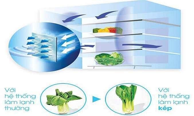 Tủ lạnh Sharp Inverter 678 lít SJ-FX688VG-BK làm lạnh nhanh