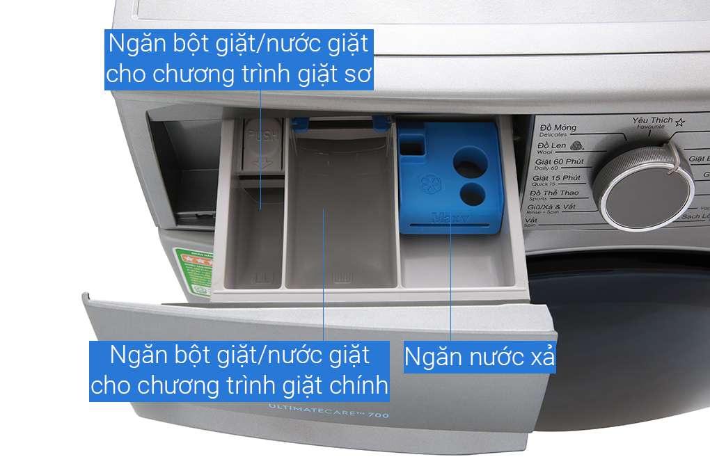 May Giat Electrolux Ewf8024adsa 4 Org